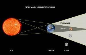 Eclipse05