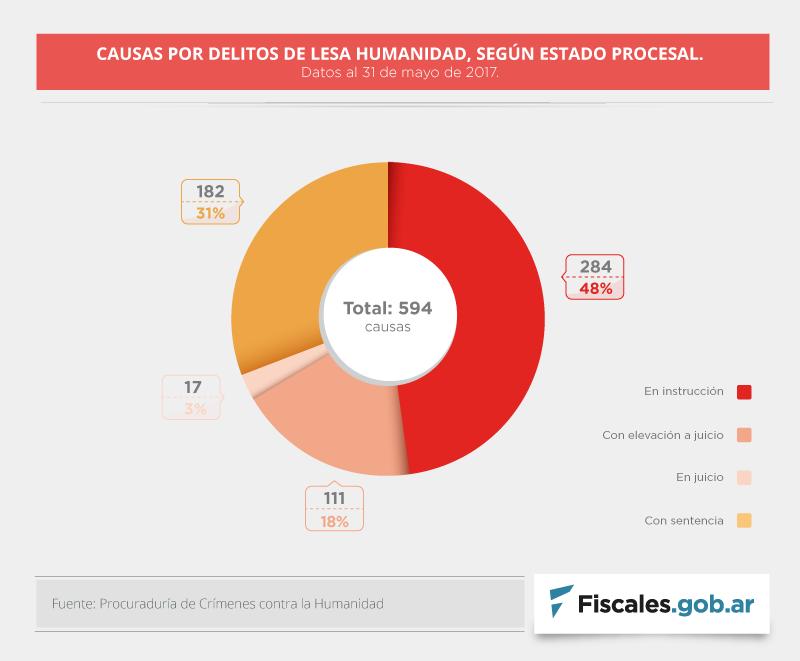 lesa-causas-1